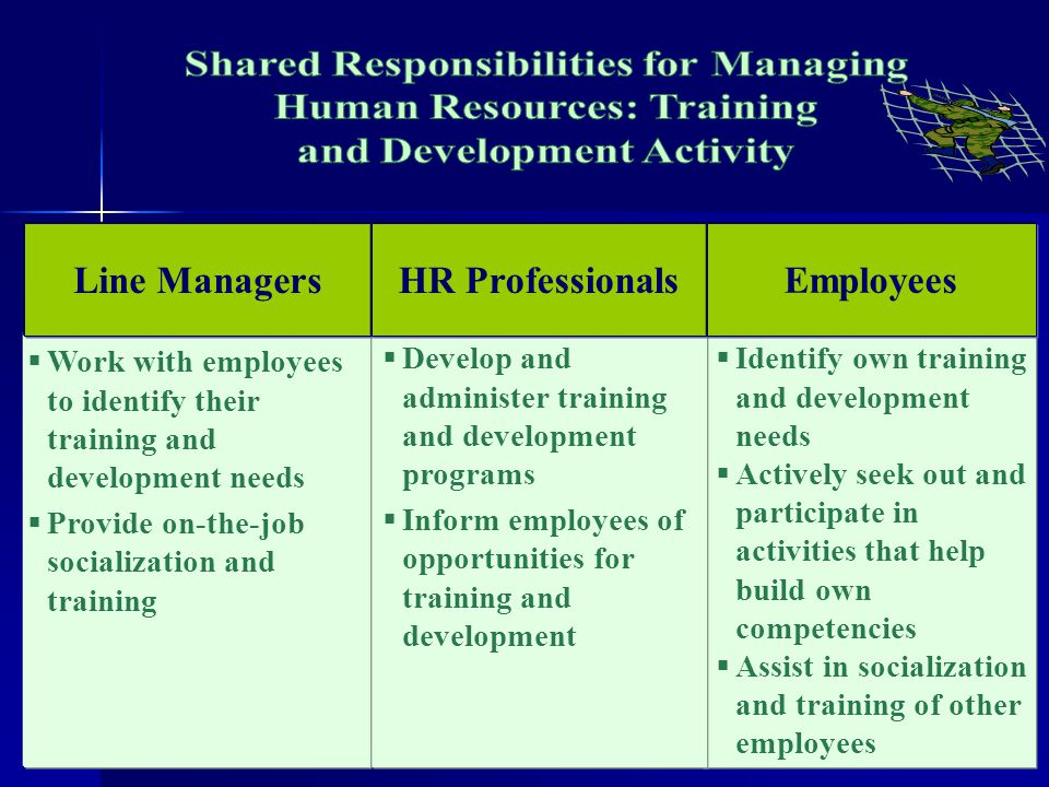 3 ways hr professionals support line mangers and their staf 51933357 a brief history of hrm  hr professionals carry out the  may be other differences between operating and hr managers called line and staf 08/29.