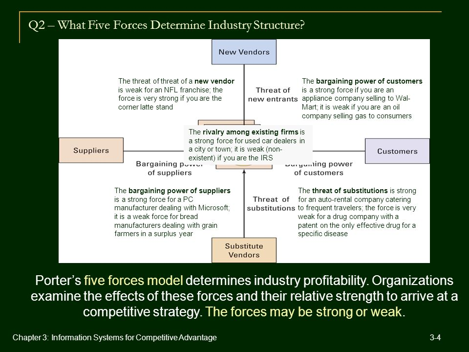 mis competitive strategies In business, a competitive advantage is the attribute that allows an organization to outperform its competitorsa competitive advantage may include access to natural resources, such as high-grade ores or a low-cost power source, highly skilled labor, geographic location, high entry barriers, and access to new technology.