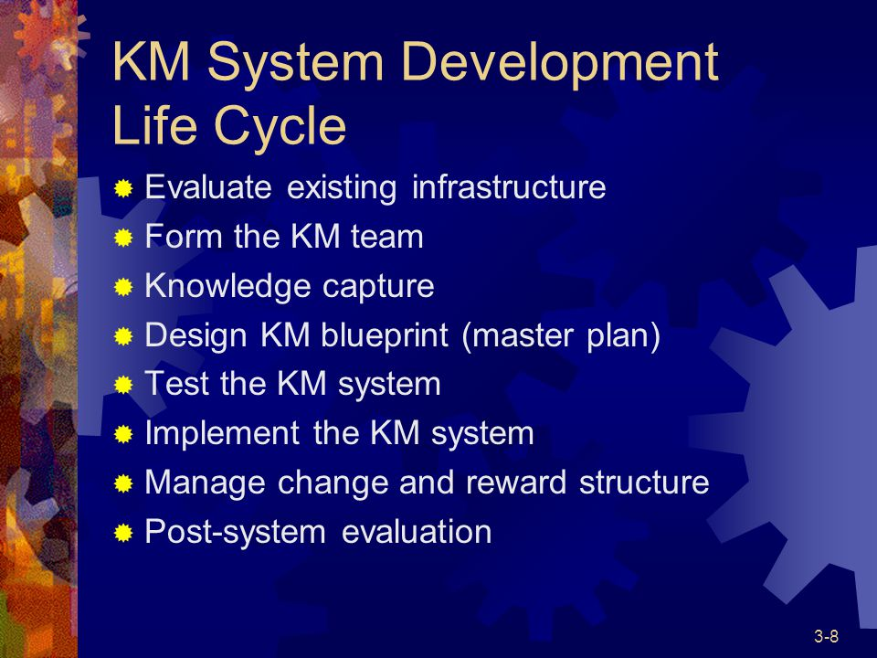 Knowledge management systems life cycle ppt download km system development life cycle malvernweather Image collections