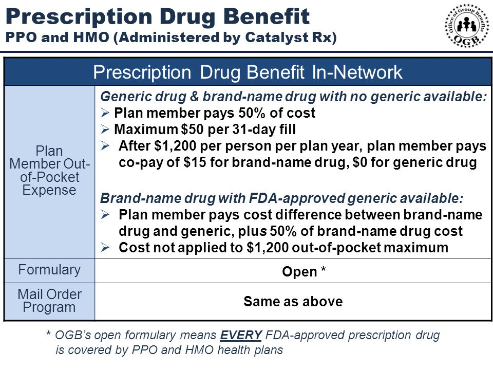 Prescription Benefit Ppo And Hmo Administered By Catalyst Rx