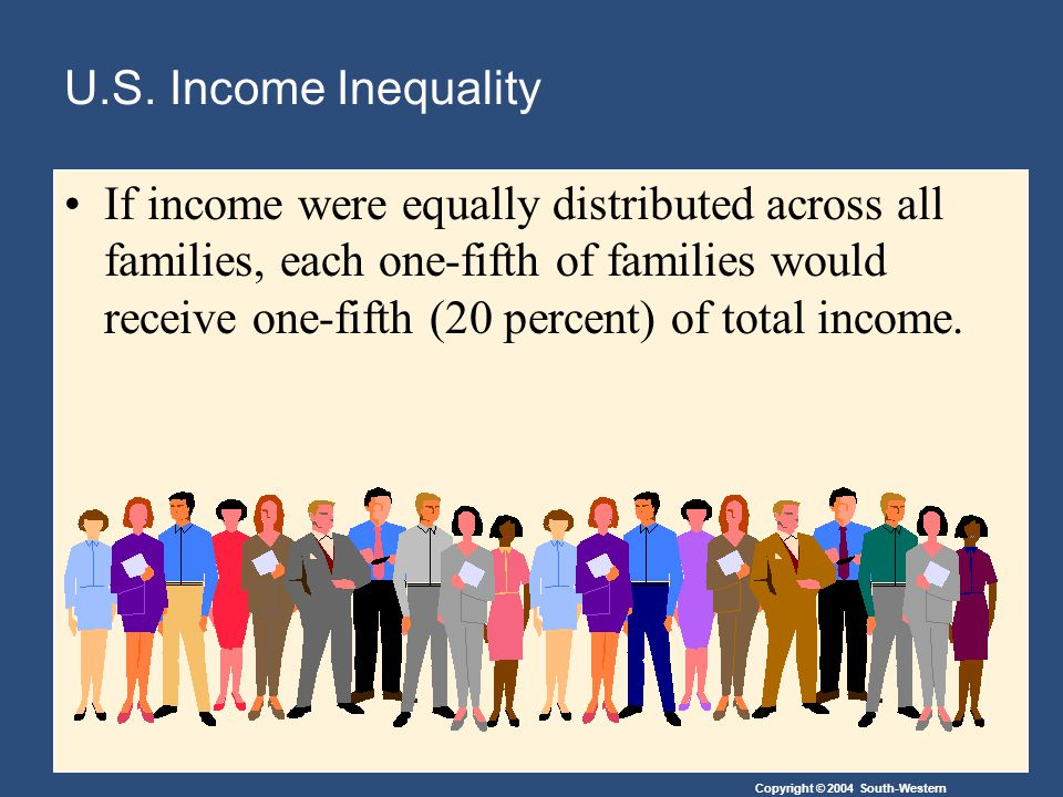 U.S. Income Inequality