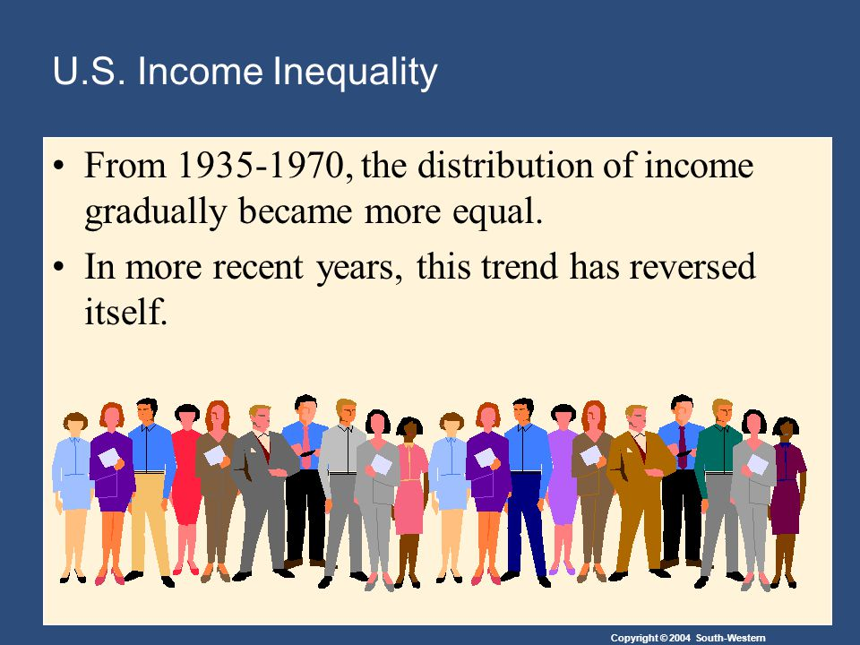U.S. Income Inequality From , the distribution of income gradually became more equal.