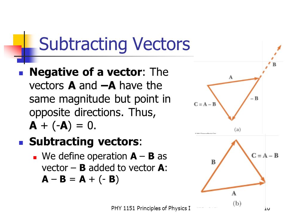 Subtracting vectors in physics