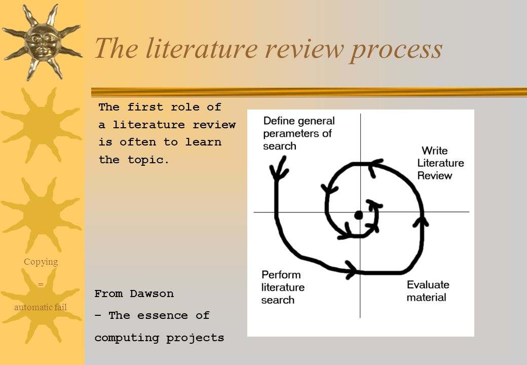 Literature Review: Simplifying the Research Process