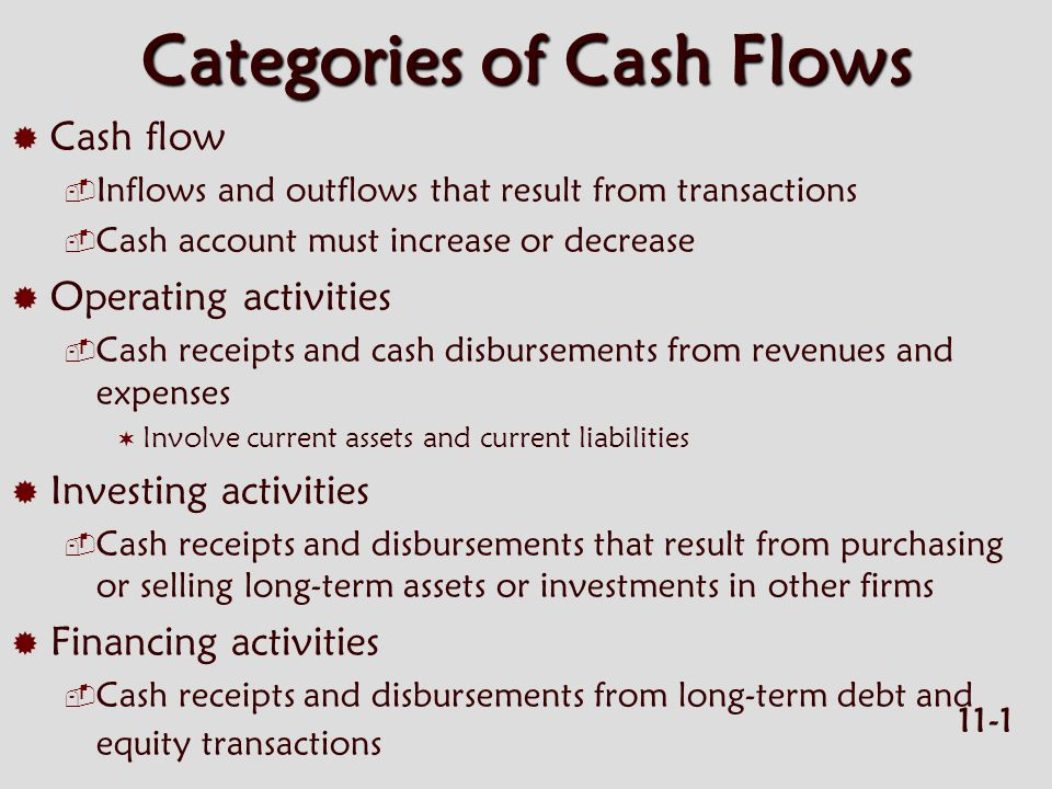 purchasing and cash disbursements Internal controls for cash disbursements a cash disbursement is the final process in the acquisition and expenditure cycle prior events in the cycle affect the issuing of a cash disbursement for a product or service.