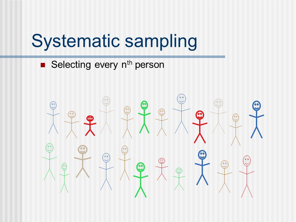Systematic sampling Selecting every nth person