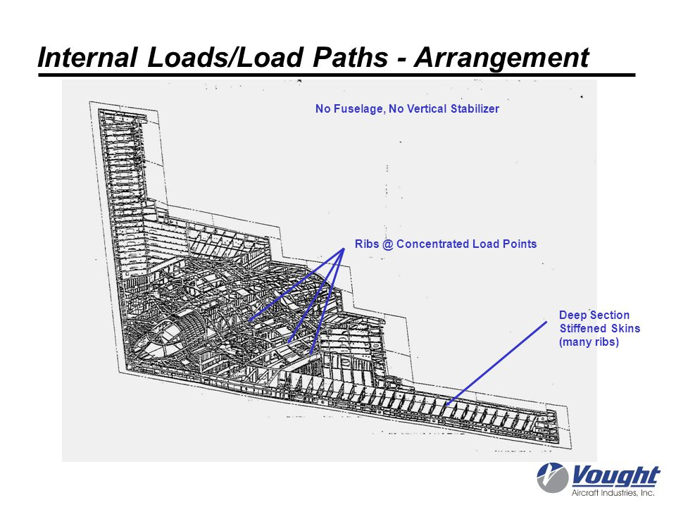aircraft structural considerations