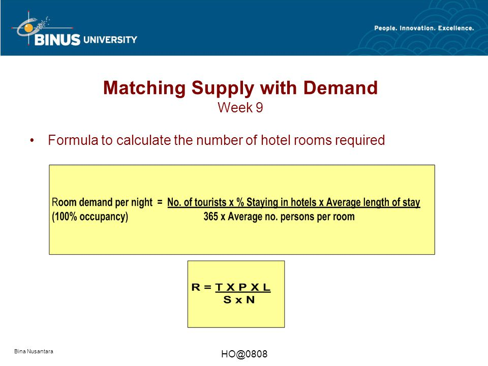 Supply And Demand Of Hotel Rooms
