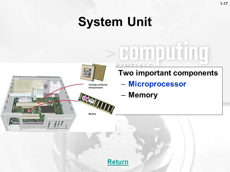 System Unit Two important components Microprocessor Memory Return 1-17