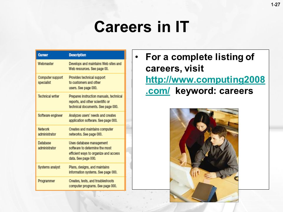 1-27 Careers in IT.