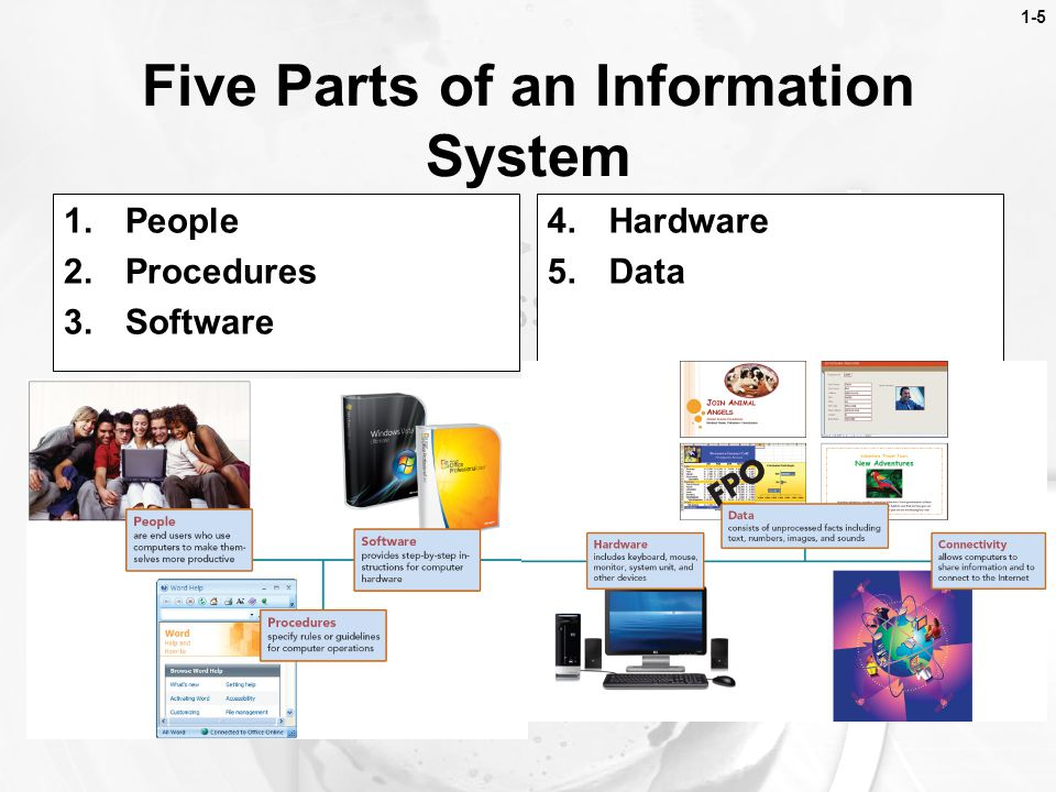 the components of an information system A computer-based information system (cbis) is an information system that uses computer technology to perform some or all of its intended tasks such a system can include as little as a personal computer and software.