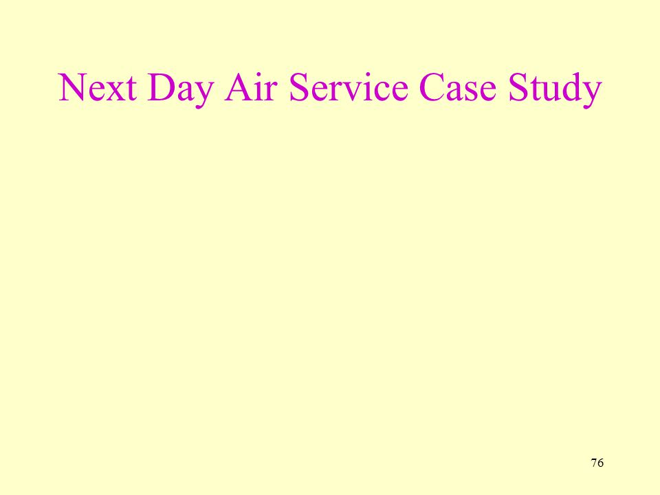 next day air service case study Pre-course assignment – ndas case study question 1 the current level of office automation at ndas varies with each department the company is also in the process of upgrading its computer systems to improve performance and reduce costs.