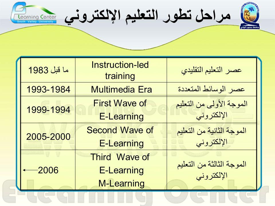 مراحل تطور التعليم الإلكتروني