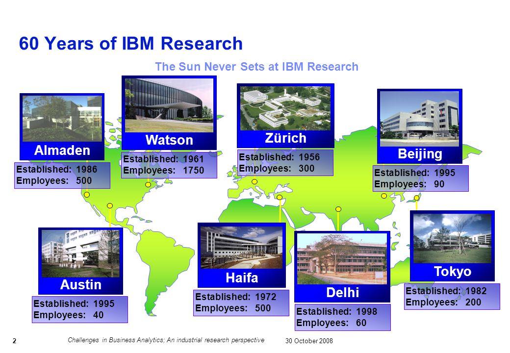 Eleni Pratsini Ibm Zurich Research Laboratory Ppt Download