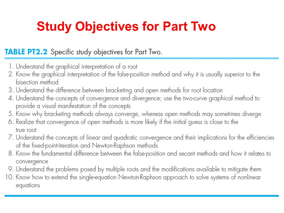 Study Objectives for Part Two
