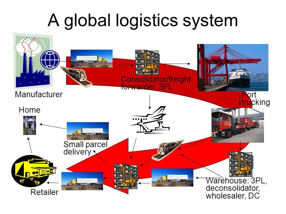 A global logistics system