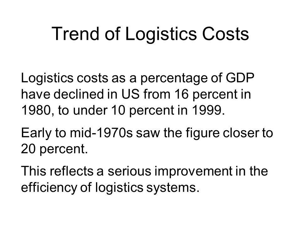 Trend of Logistics Costs