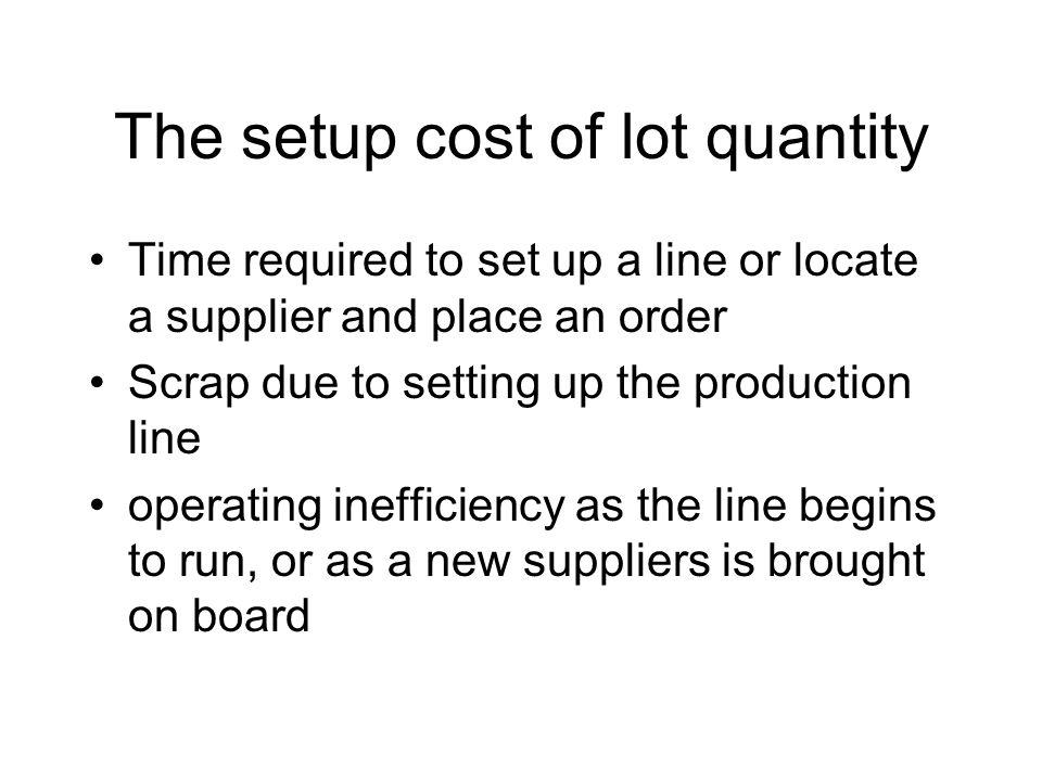 The setup cost of lot quantity