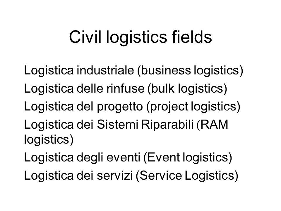 Civil logistics fields