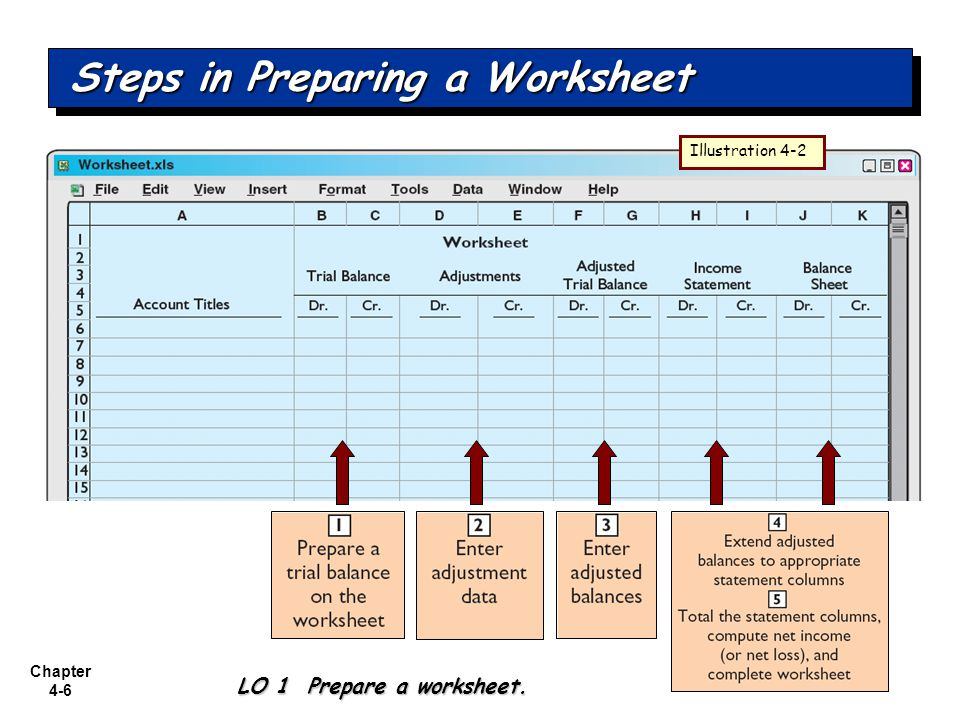 steps to preparing a worksheet Accountants often use worksheets as a preliminary step to preparing the financial  statements and consolidating a great deal of information the worksheet is a.