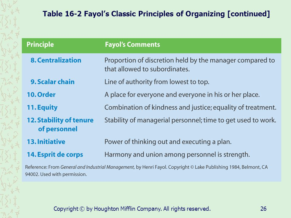 Table 16-2 Fayol's Classic Principles of Organizing [continued]