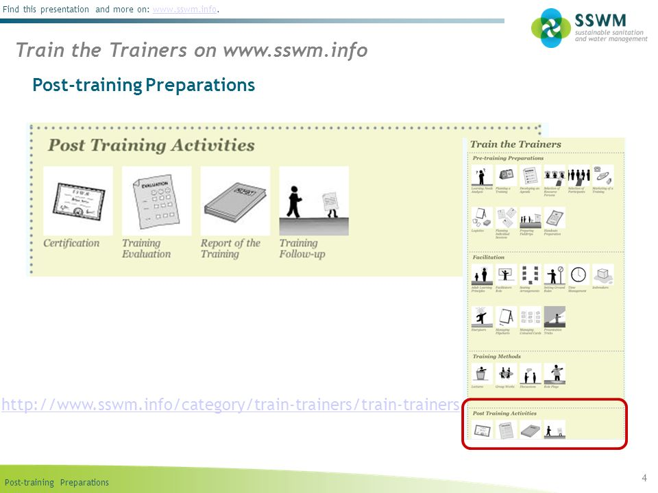 Train the Trainers on