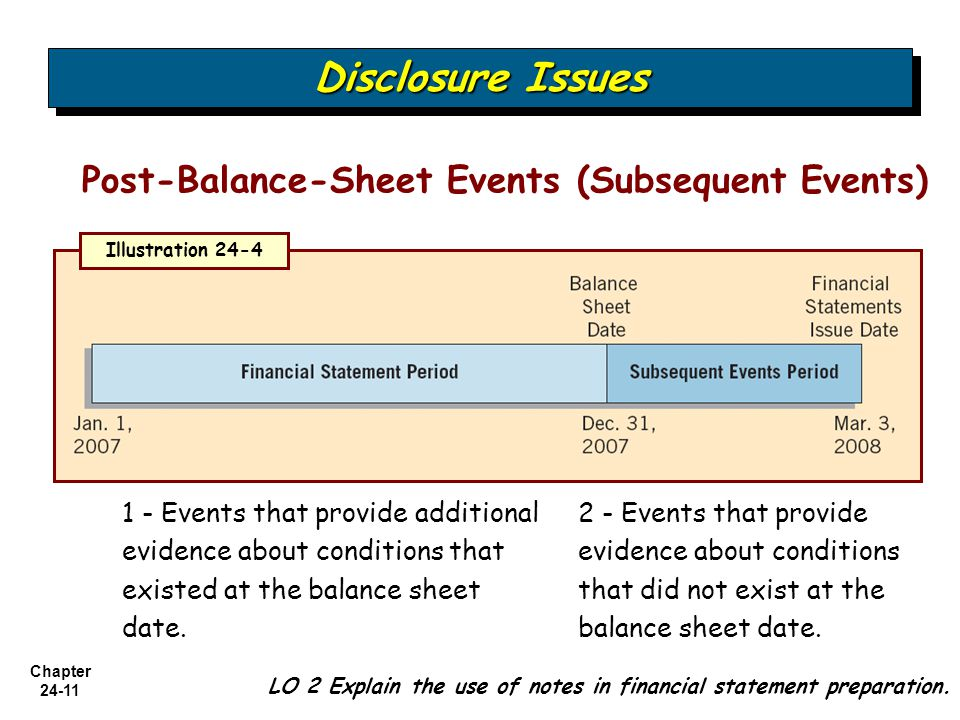 Disclosure Issues Post-Balance-Sheet Events (Subsequent Events)