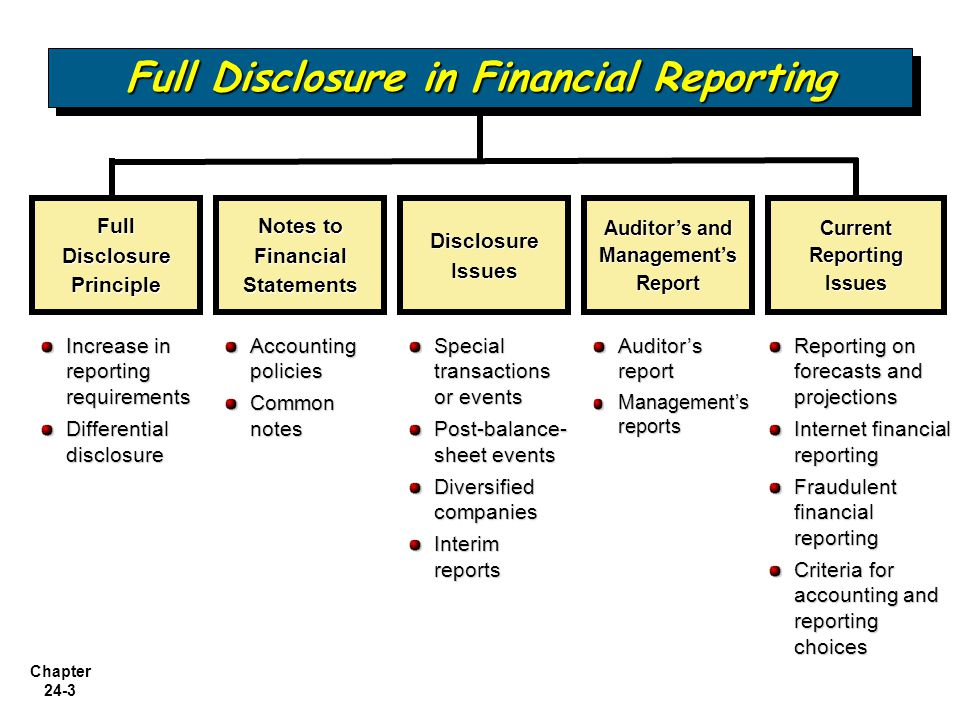 "full disclosure principle accounting essay Read this essay on full disclosure in accounting come browse our large digital warehouse of free sample essays get the knowledge you need in order to pass your classes and more only at termpaperwarehousecom  the full disclosure principle in accounting is an important part of financial statements full disclosure ""calls for financial."