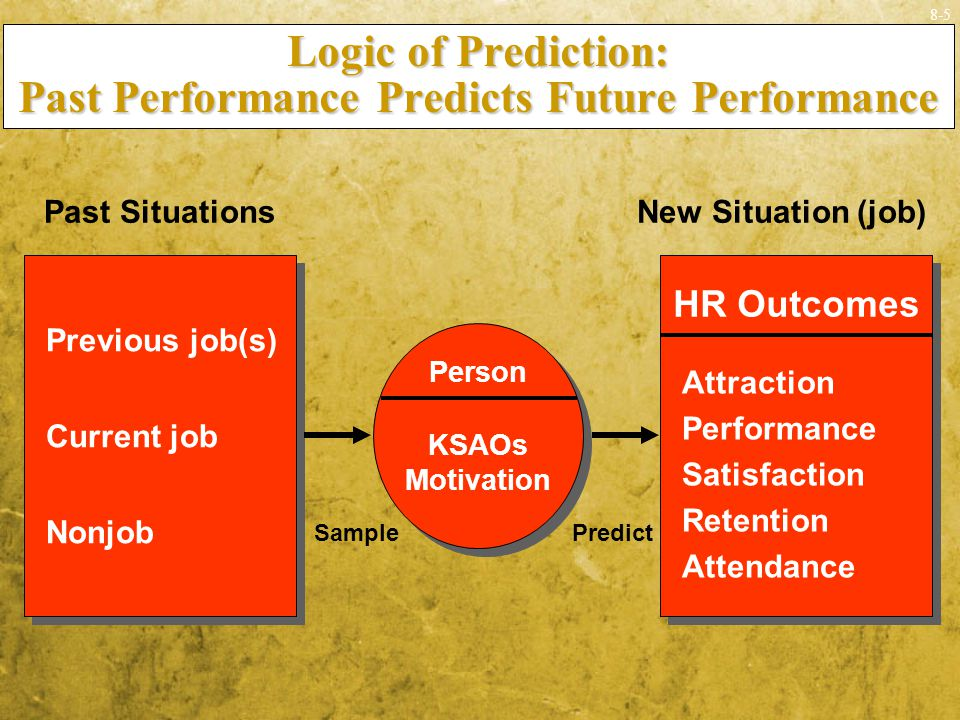 Logic of Prediction: Past Performance Predicts Future Performance