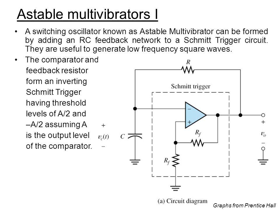 astable multivibrators i ppt video online download