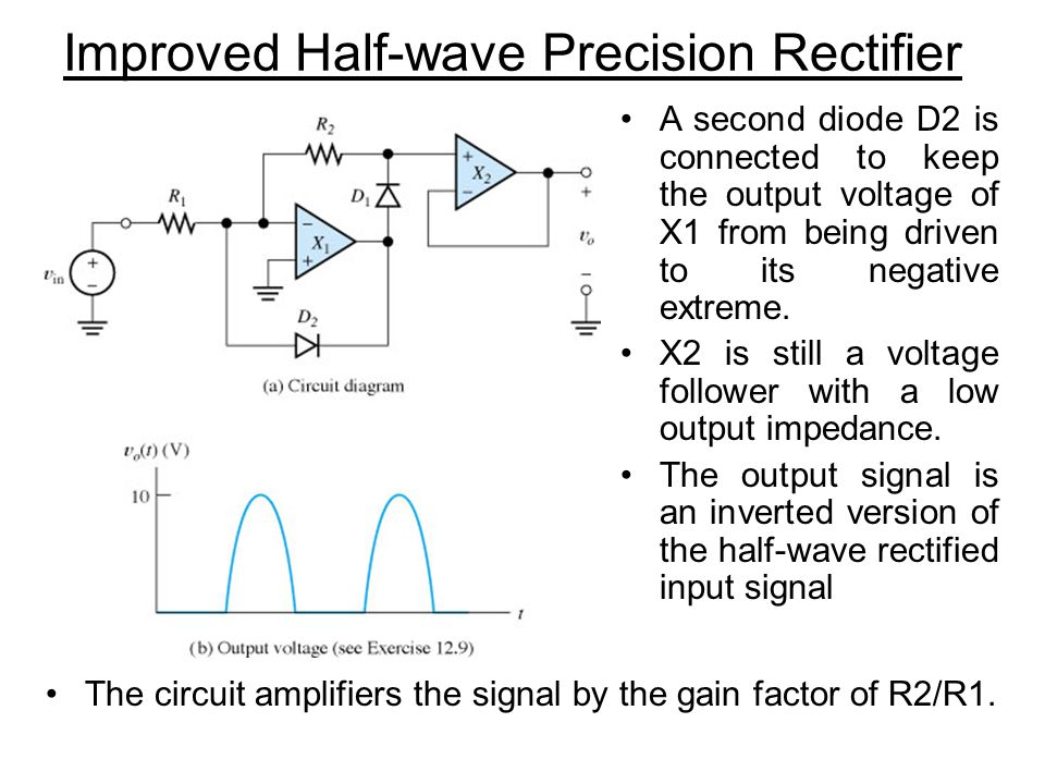 Improved Half-wave Precision Rectifier