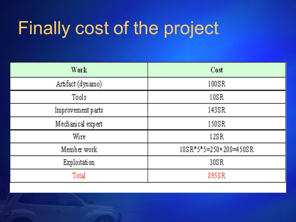 on the caledonia project what is the initial outlay The firm's marginal tax rate is 40% what is the initial outlay required to fund this project both projects require initial capital outlay.