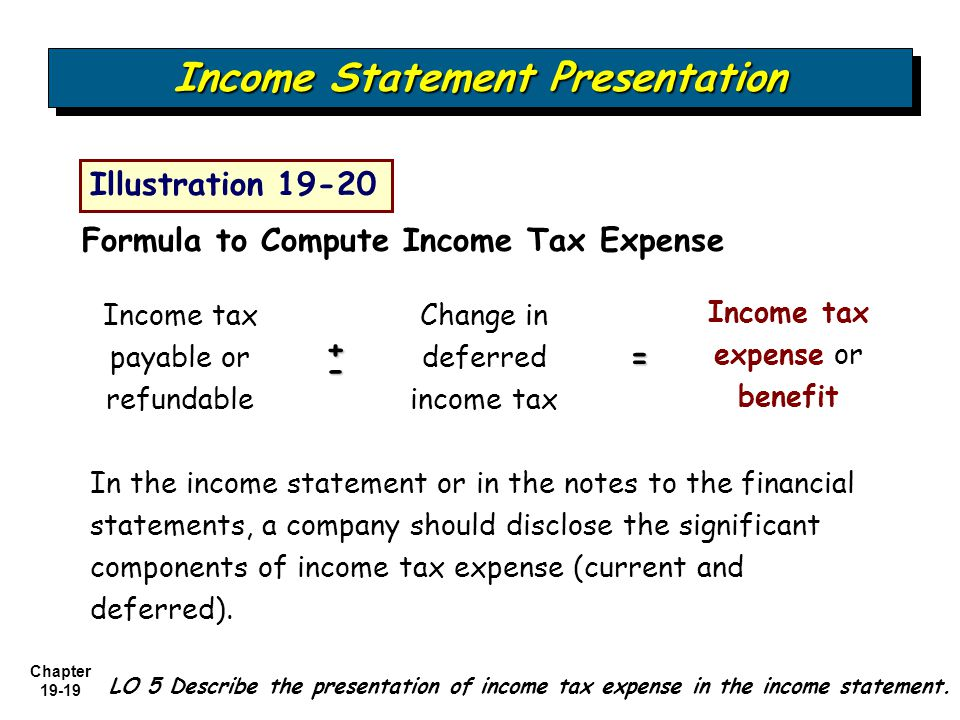 How your Income Tax is calculated