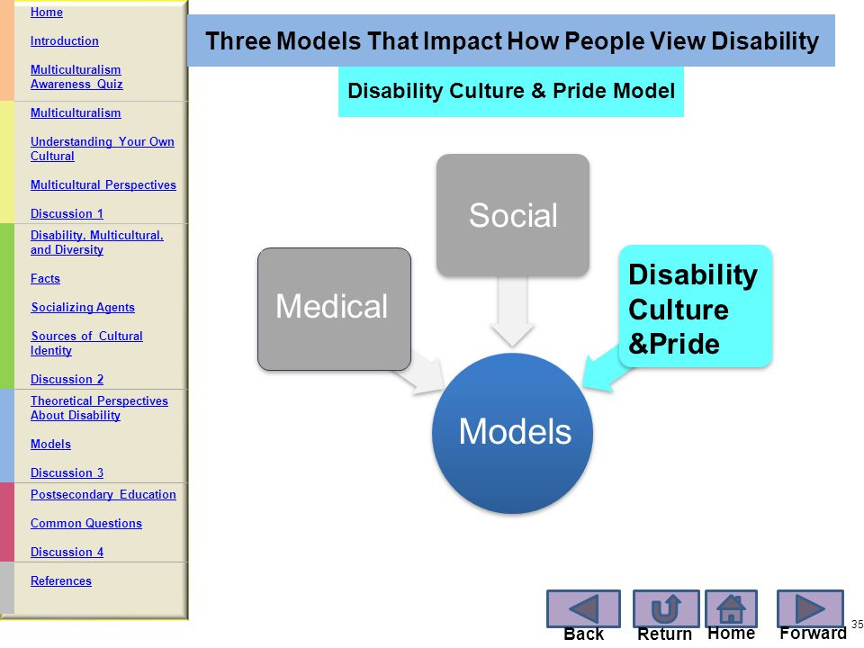 disability deaf culture and medical model The social model of deafness is a part of a more comprehensive and far-reaching social model of disability whose advocates seek to distinguish and distance from the medical model the concept of social disability arose in large part from deaf and disabled people themselves, their families, friends, and associated social and political networks.