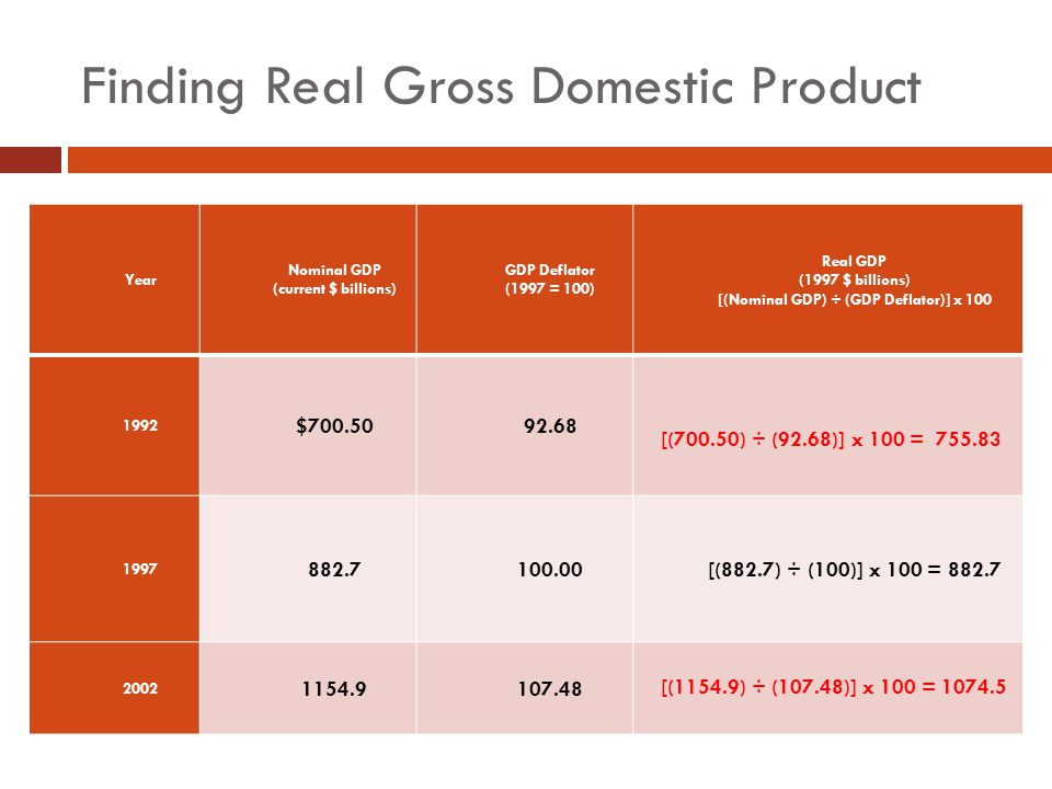 Finding Real Gross Domestic Product