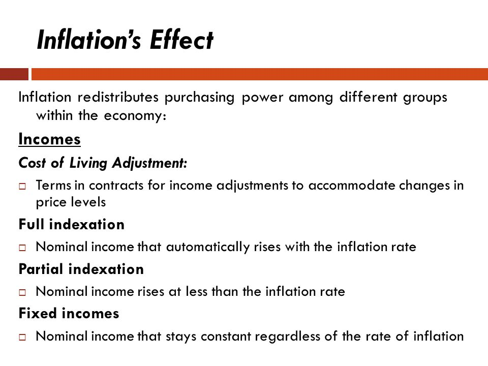 Inflation's Effect Incomes