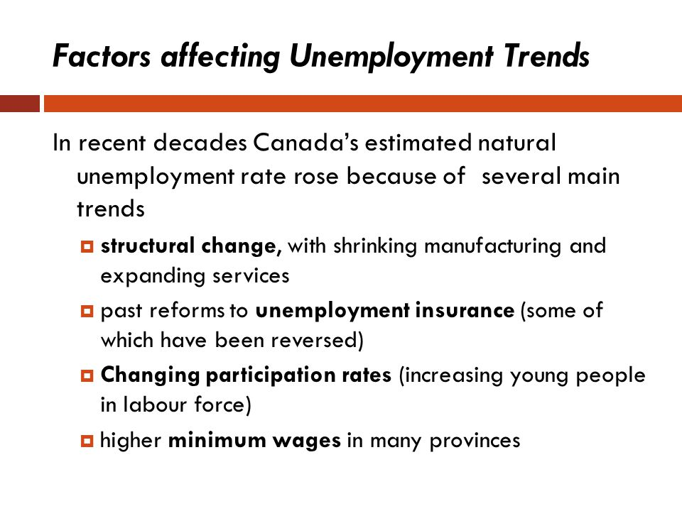 Factors affecting Unemployment Trends