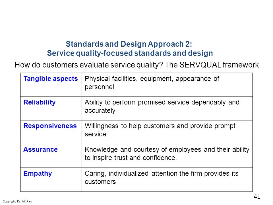 quality of service for customers in Customer perception of quality what is perceived quality  really all services, from a different perspective customers perceive service as a product and.