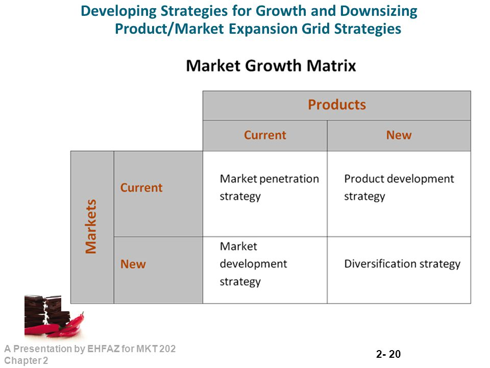 Developing Strategies for Growth and Downsizing Product/Market Expansion Grid Strategies