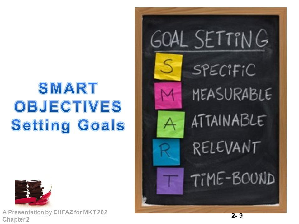 SMART OBJECTIVES Setting Goals
