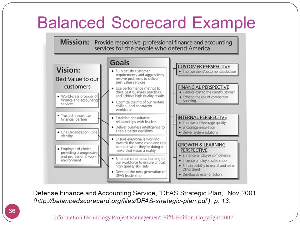 balanced scorecard for the deparment of The balanced scorecard should focus on the strategy of the business and the maintenance department, by translating the vision into operational goals instead of including all of the kpis or metrics, the balanced scorecard should consist of a few financial and non-financial kpis.