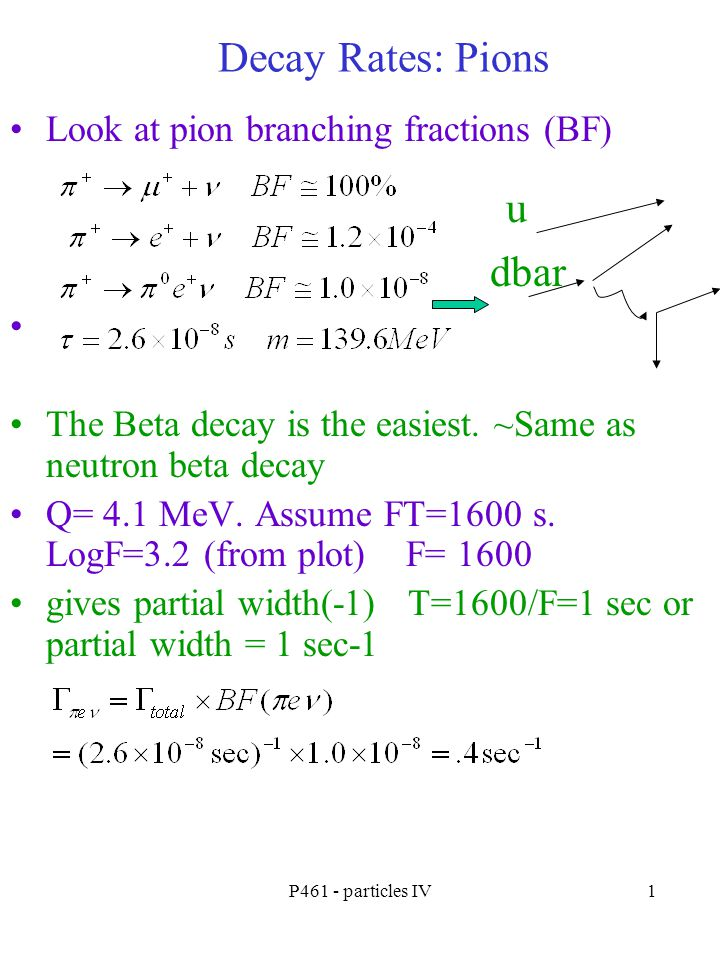 Decay Rates: Pions u dbar Look at pion branching fractions (BF)