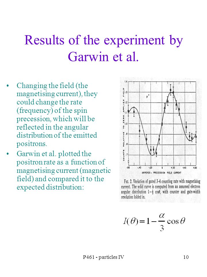 Results of the experiment by Garwin et al.