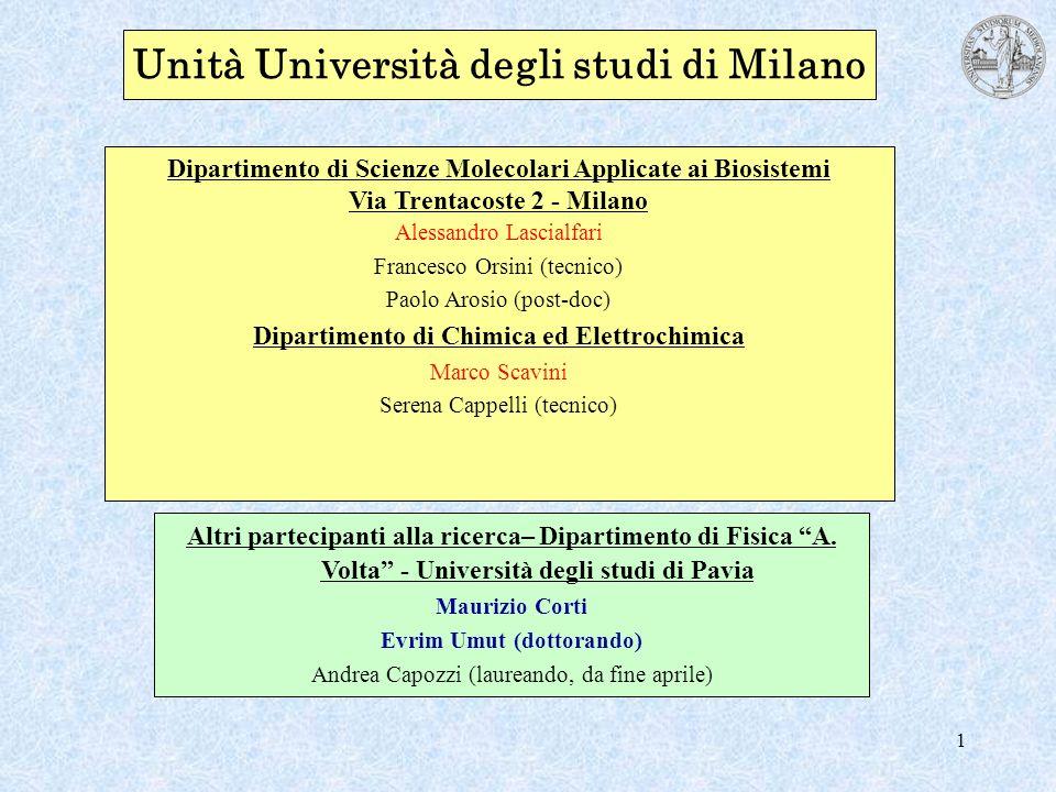 Unità Università degli studi di Milano