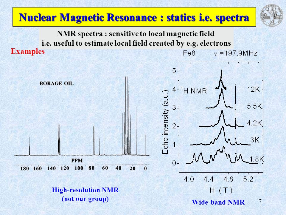 Nuclear Magnetic Resonance : statics i.e. spectra