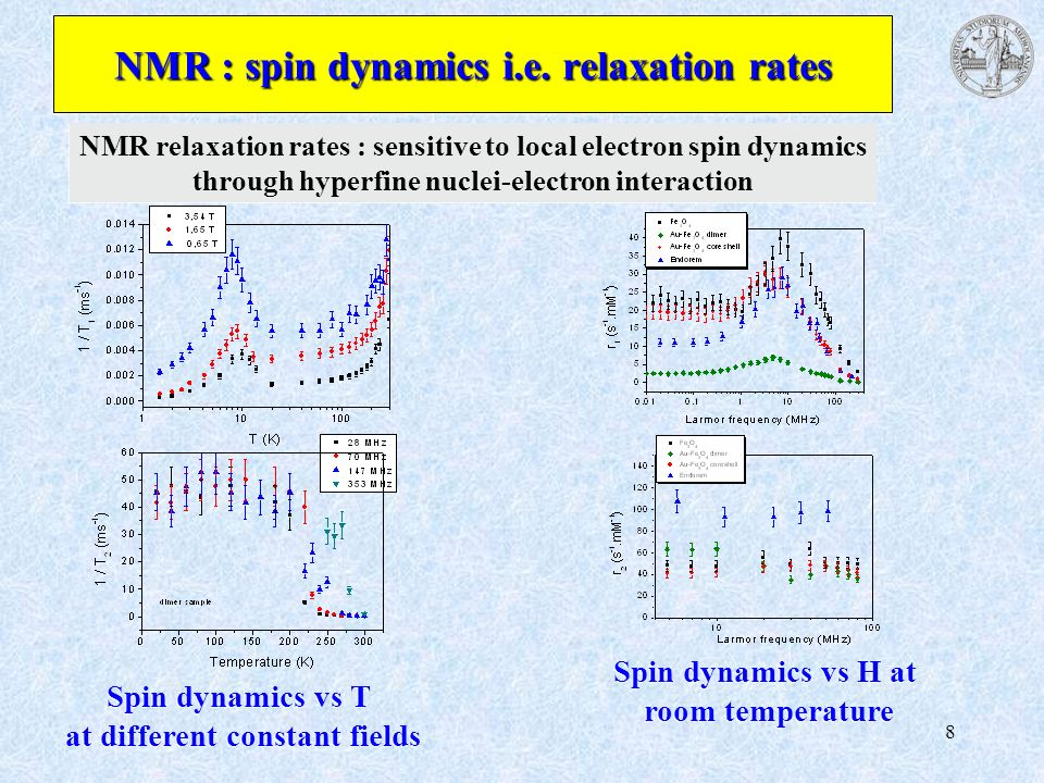 NMR : spin dynamics i.e. relaxation rates