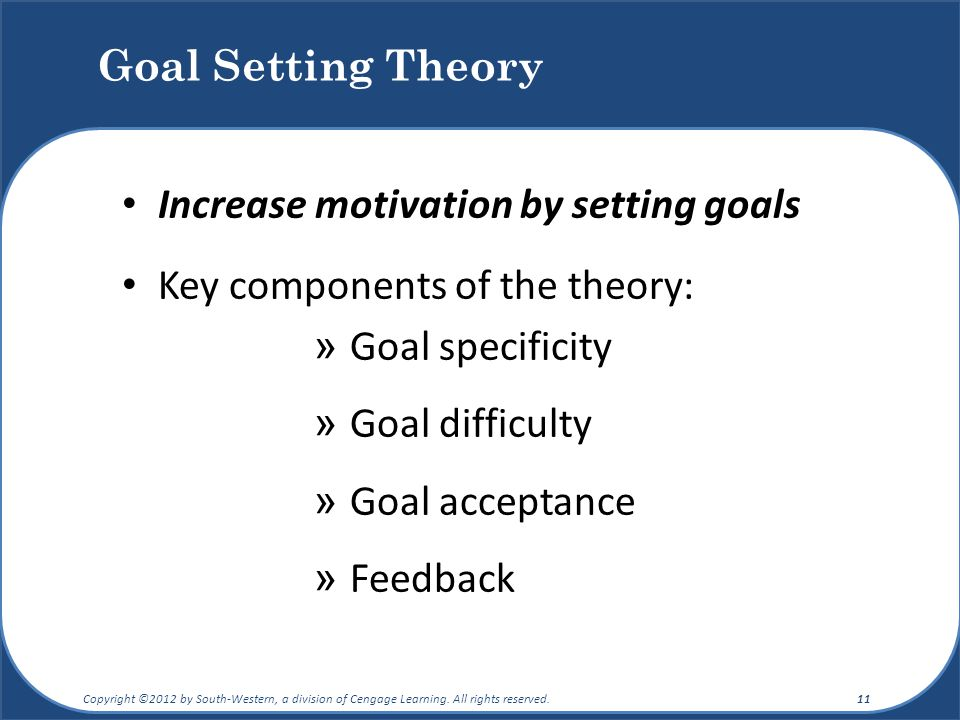 Increase motivation by setting goals Key components of the theory: