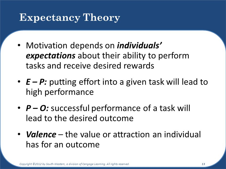 Expectancy Theory Motivation depends on individuals' expectations about their ability to perform tasks and receive desired rewards.