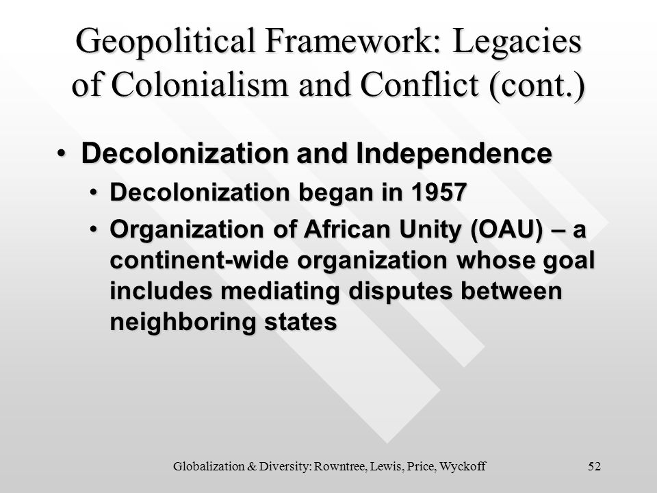 colonialism and conflicting perspectives Contemporary reconfigurations offers new perspectives on the african photographic archive silent or unspoken to examine the continuing projection of past conflicts into the experience of counter-colonial perspectives might critique neo-colonial power through disruptive.