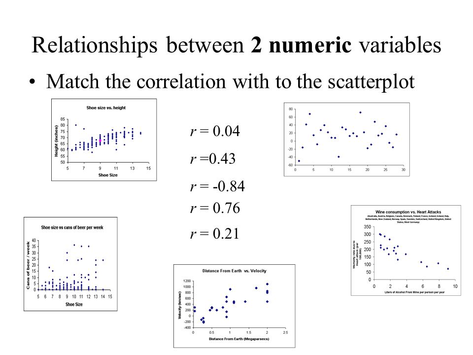 relationship between rms and variance